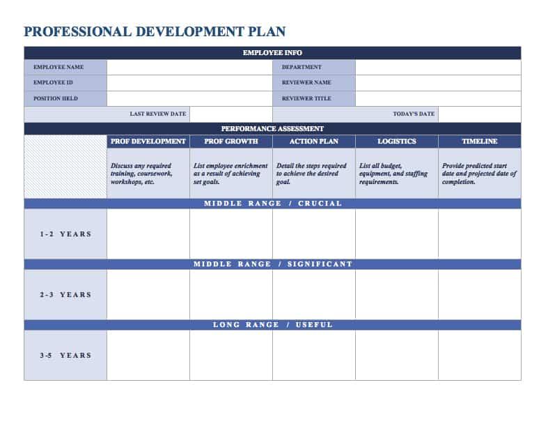 Individual Performance Plan Template. Individual Performance Plan