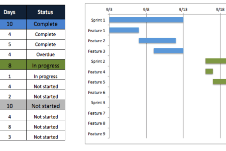 excel project timeline template free project plan timeline template