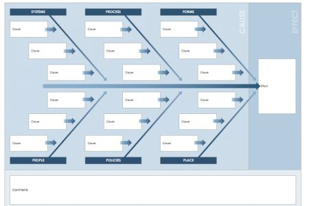 Dmaic process map template full hd pictures 4k ultra full dmaic six sigma excel add in free trial qetools qetools excel add in dmaic tool roadmap process improvement toolkit pcmc dmaic infographic free lean six ccuart Image collections