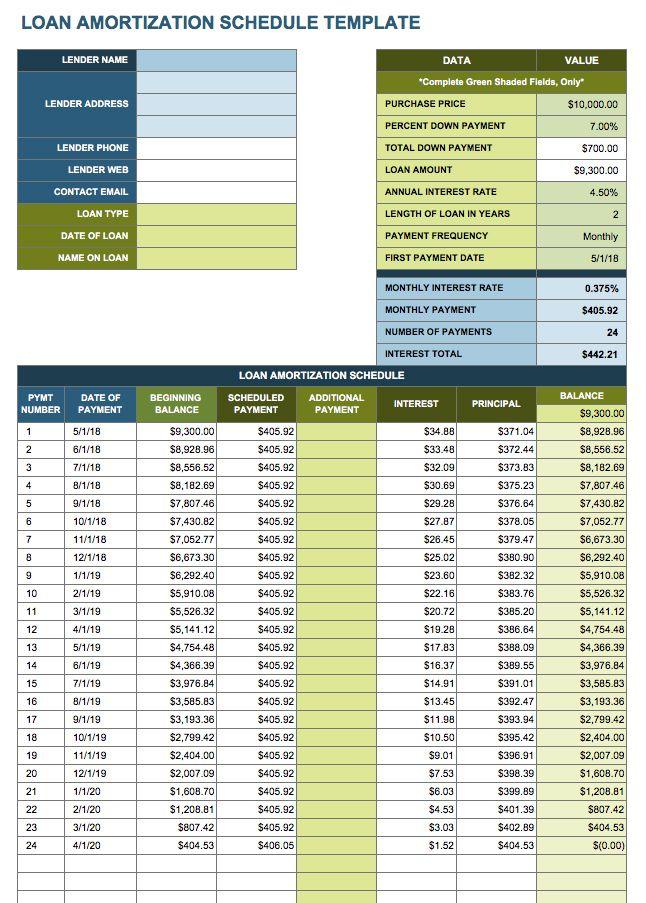 auto loan amortization schedule spreadsheet Best Loans For Bad Credit
