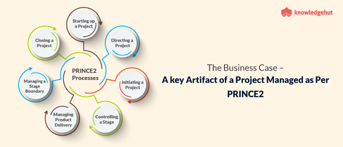The Business Case A Key Artifact Of A Project Managed As
