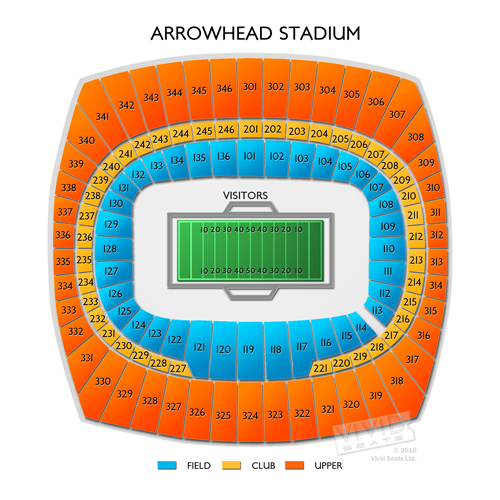 Arrowhead Stadium Seating View