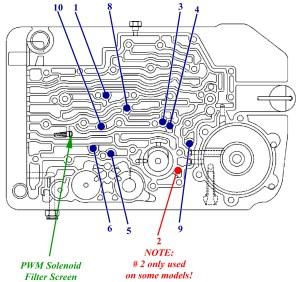 Sonnax GM 4L80E Case Checkball Locations