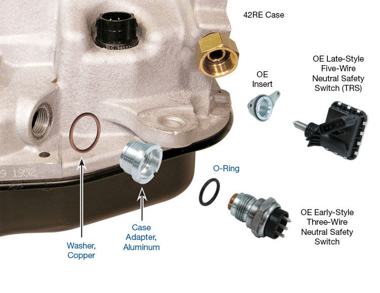 Sonnax NSS Adapter Kit  2217906K