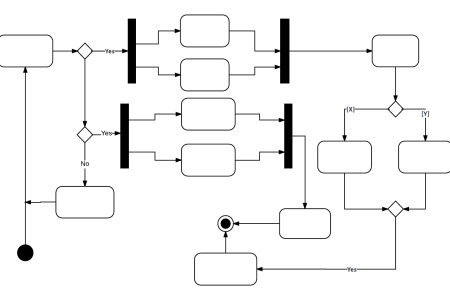 Activity flow chart example beautiful flowers 2018 beautiful flowers an example of uml activity diagram describing a document management an example of document management process activity diagram comparing flow charts and ccuart Choice Image