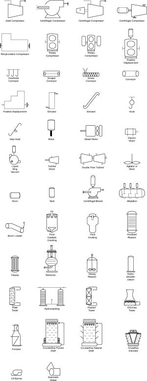 P&ID Symbols and Notation | Lucidchart