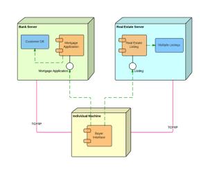Deployment Diagram Tutorial | Lucidchart