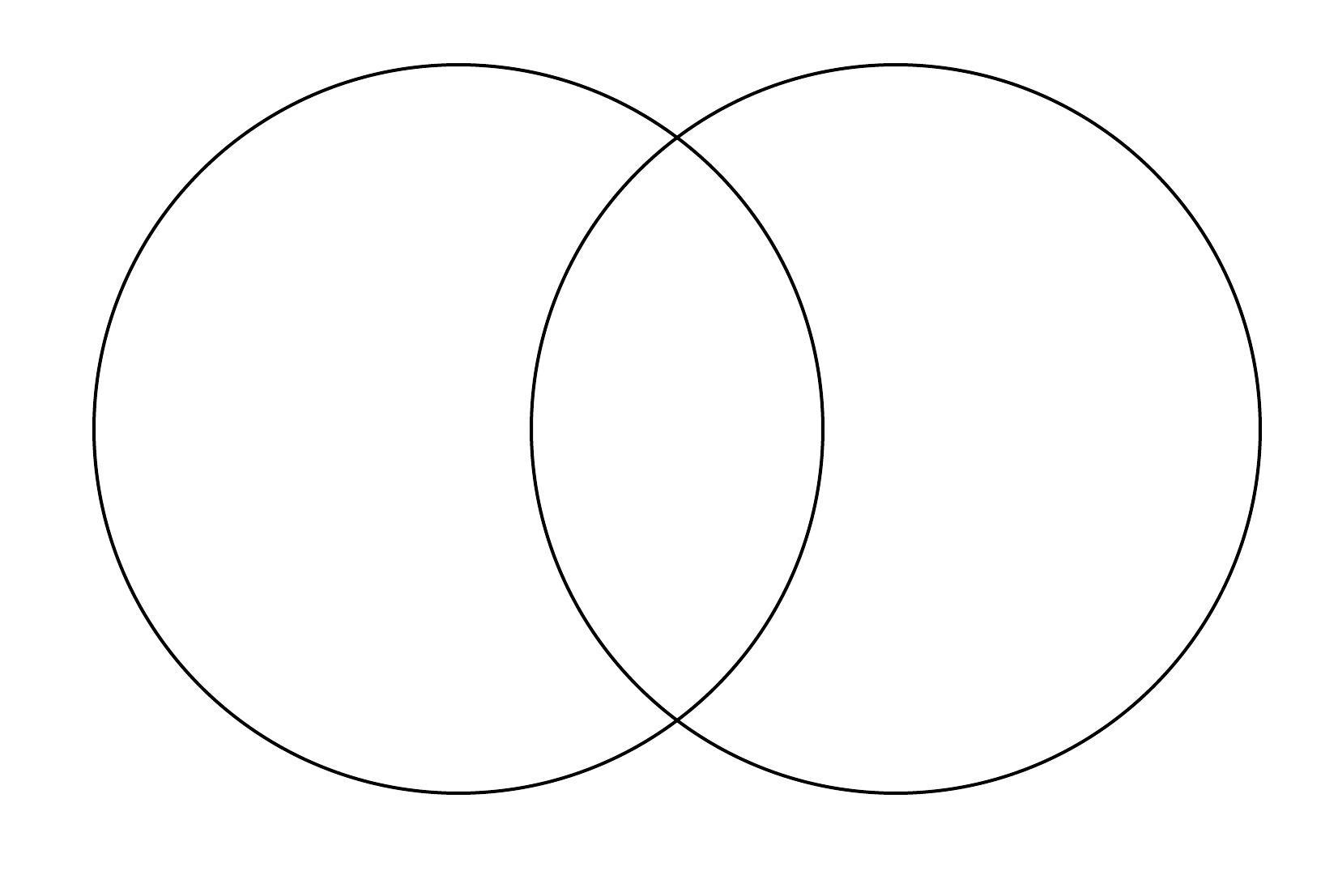 Online Venn Diagram Maker