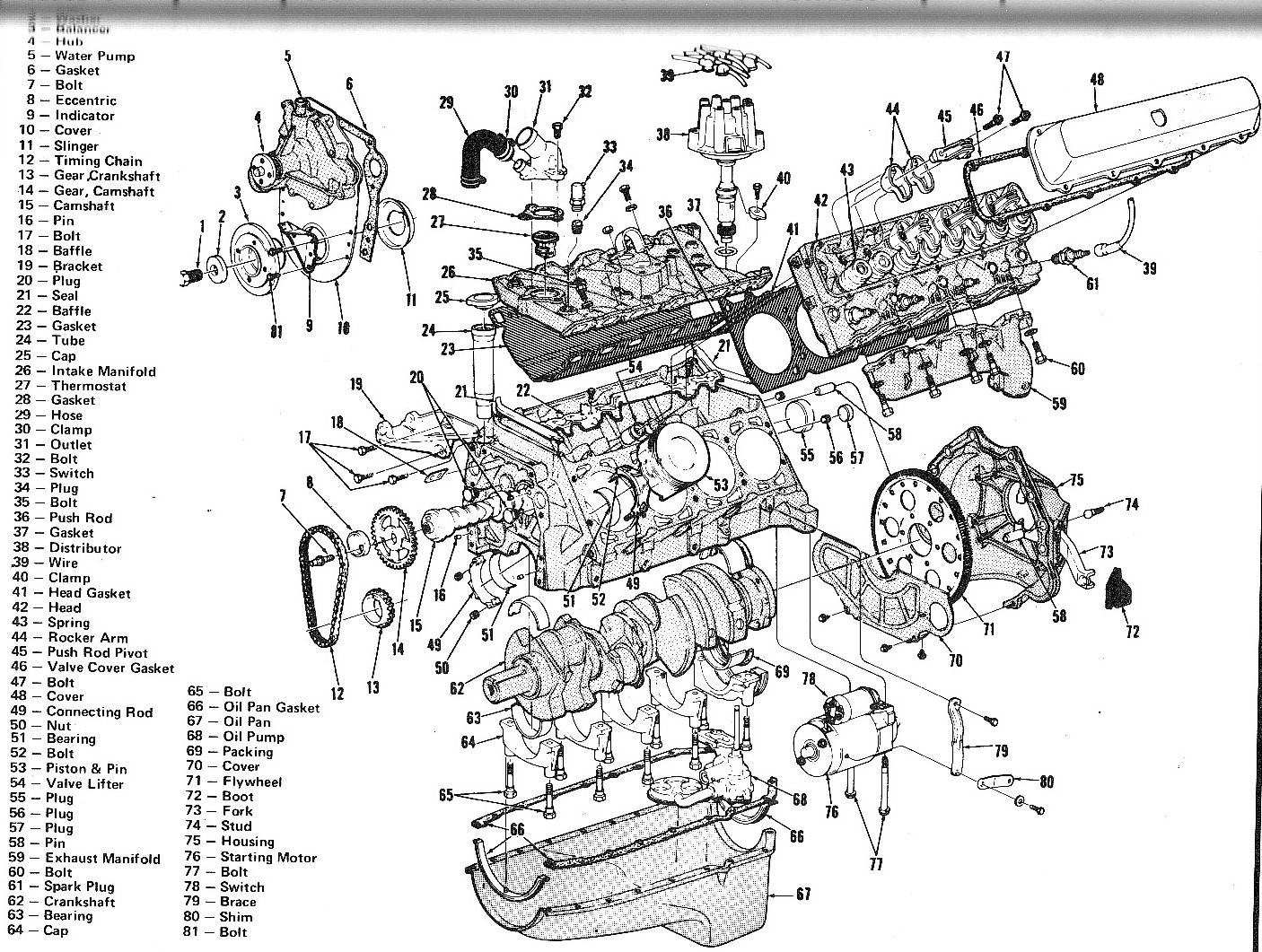 Oldsmobile Cutlas Ciera Wiring Diagram