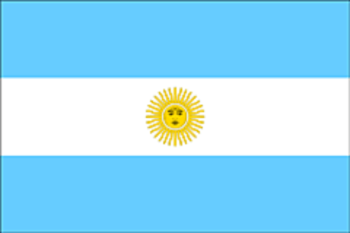 Argentina Gdp Forecast 2017 Economic Data Amp Country