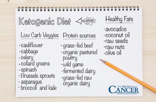 Meal Plan for Ketogenic Diet to weaken Cancer Cells