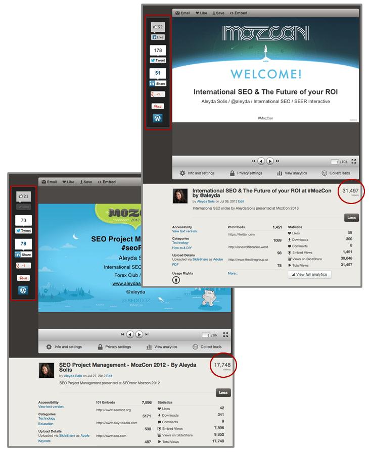 MozCon Slides Statistics in SlideShare