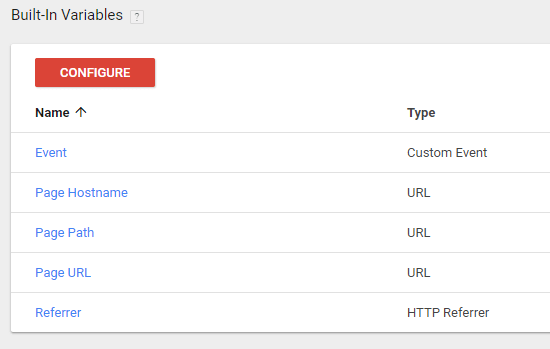 Google Tag Manager Built In Variables.png