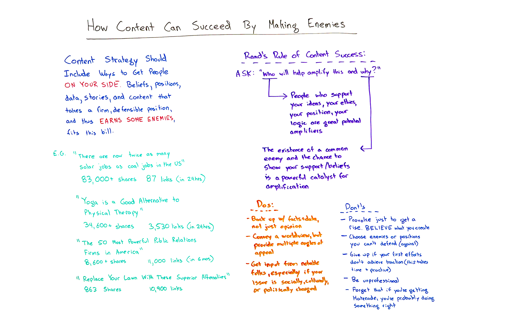 How content can succeed by making enemies