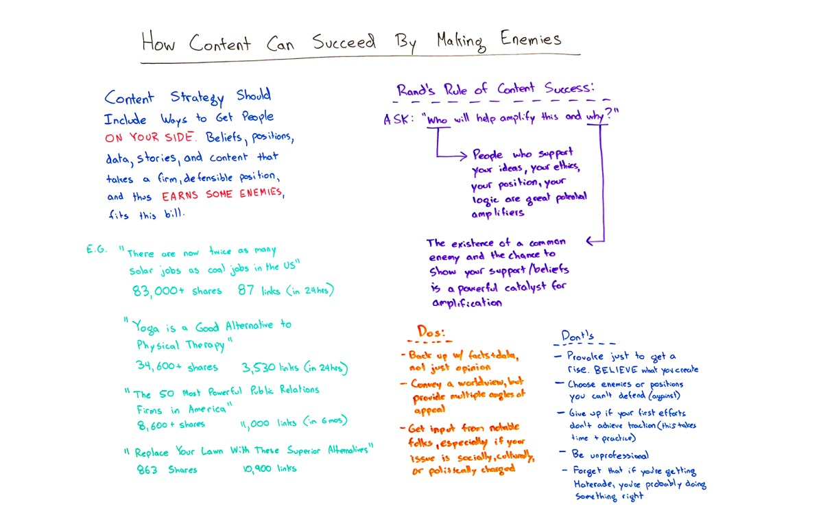 How Content Can Succeed By Making Enemies - Whiteboard Friday