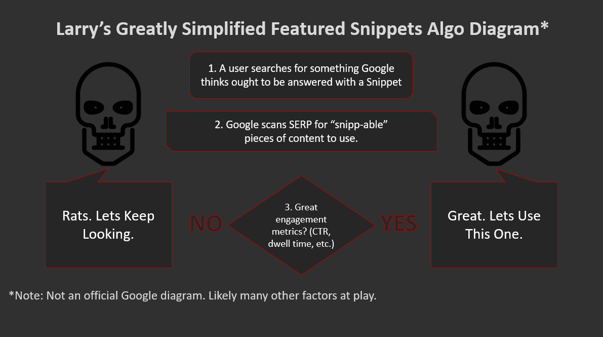 :how-featured-snippets-get-picked.png