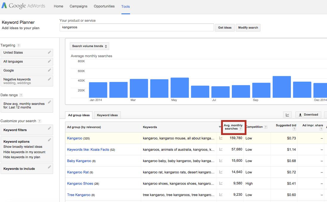 keyword search volume adwords