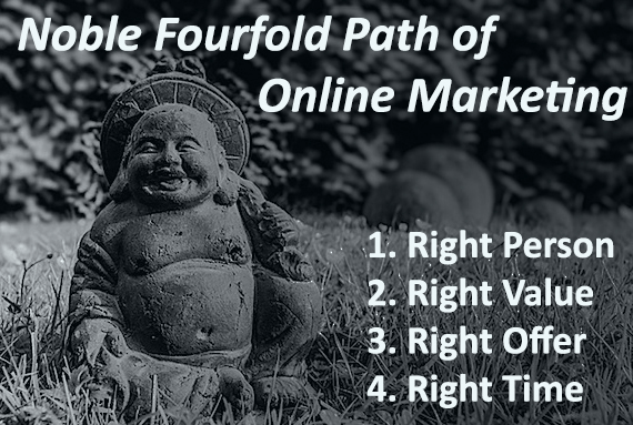 noble path of online marketing