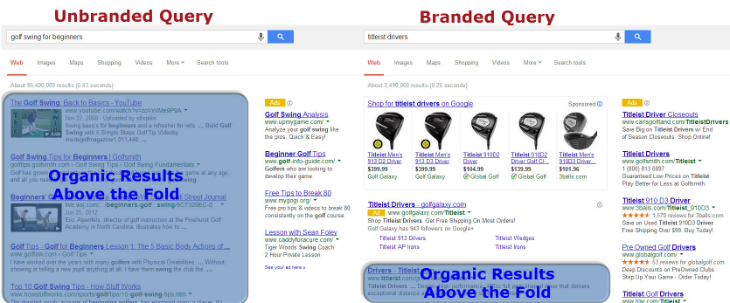 example branded search query v. unbranded search query result page