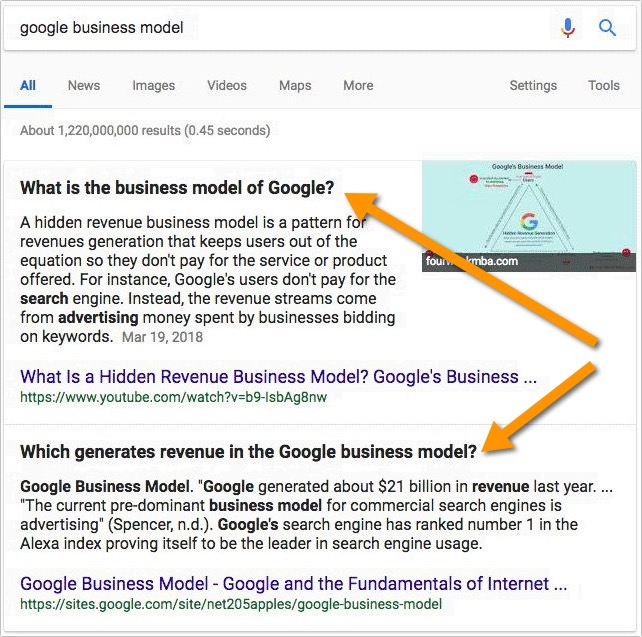 multifaceted featured snippets