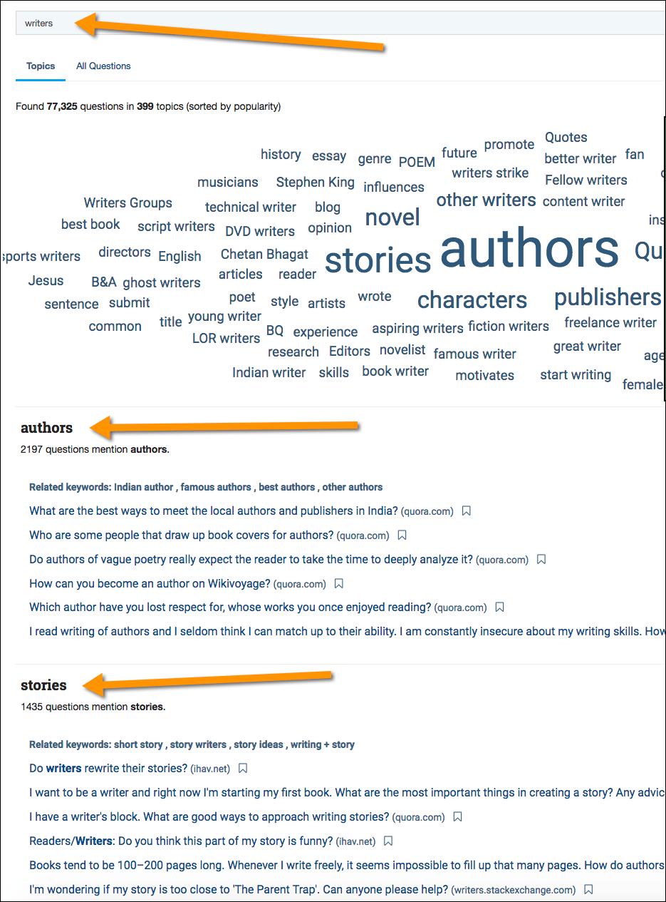 /buzzsumo question analyzer
