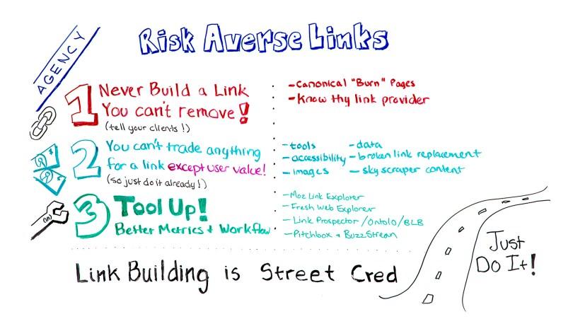 Risk Averse Links