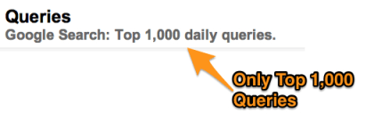Top 1,000 Queries