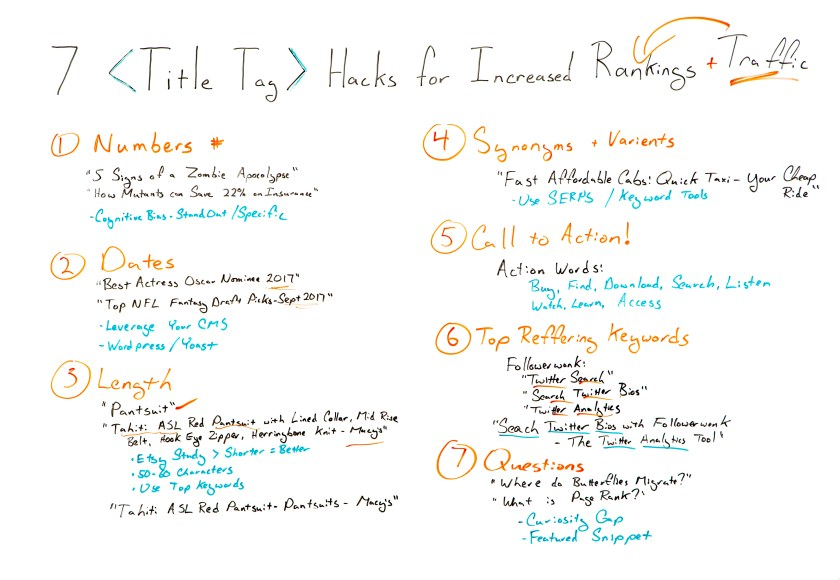 Title tag hacks for increased rankings and traffics
