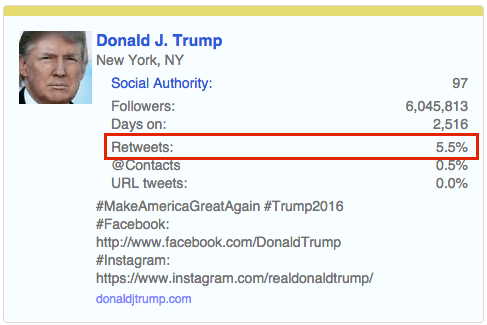 05 - trump profile badge retweets.png
