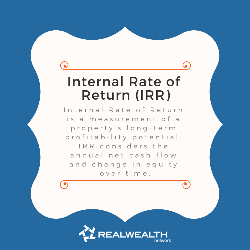 Definition of Internal Rate of Return image