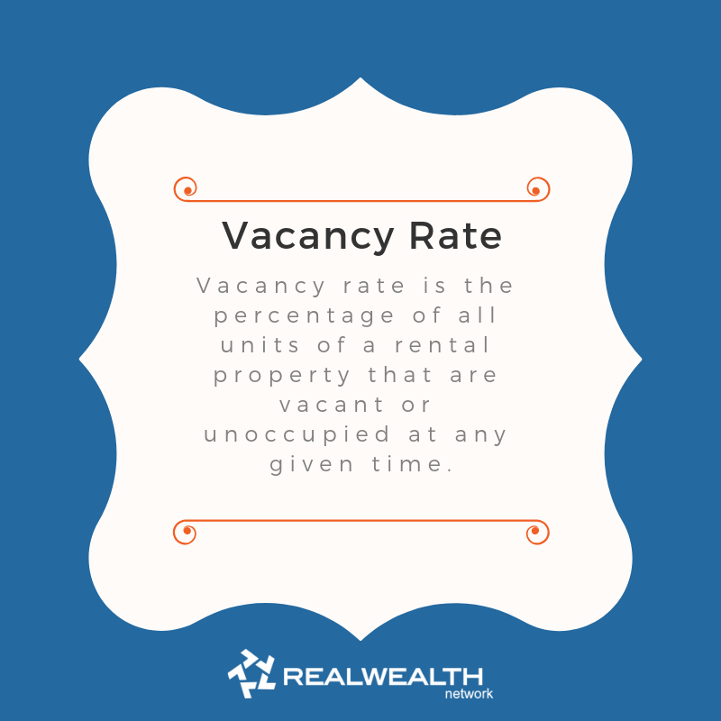Definition of Vacancy Rate image