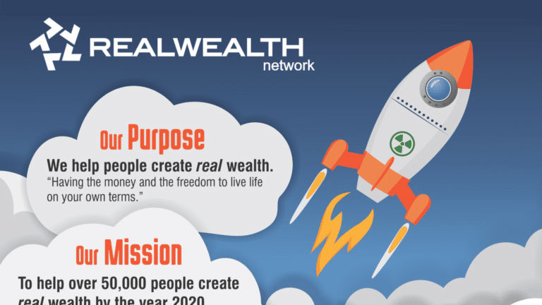 RealWealth Core Values: Atomic