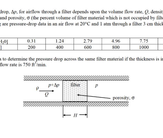 Question The Pressure Drop Delta P For Airflow Through A Filter Depends Upon The Volume Flow Rate Q De
