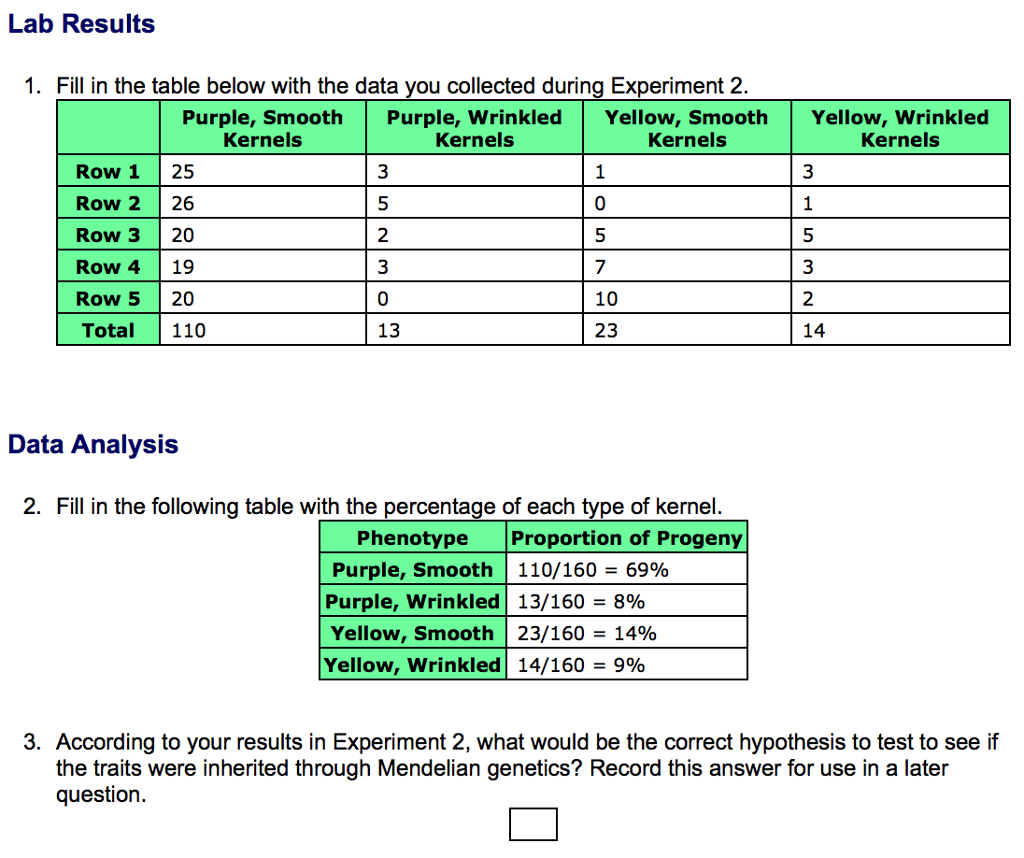 Solved Fill In The Table Below With The Data You Collecte