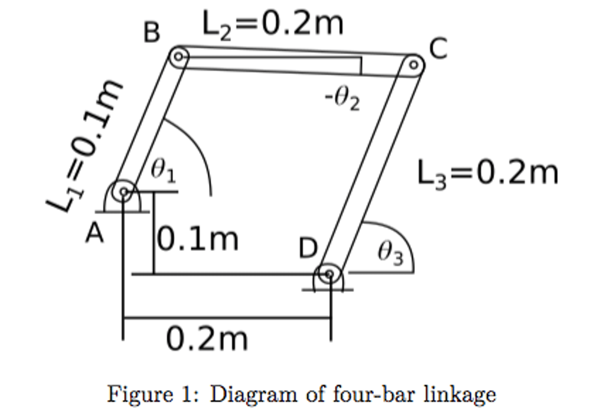 Solved The Diagram In Figure 1 Shows A 4 Bar Linkage Syst