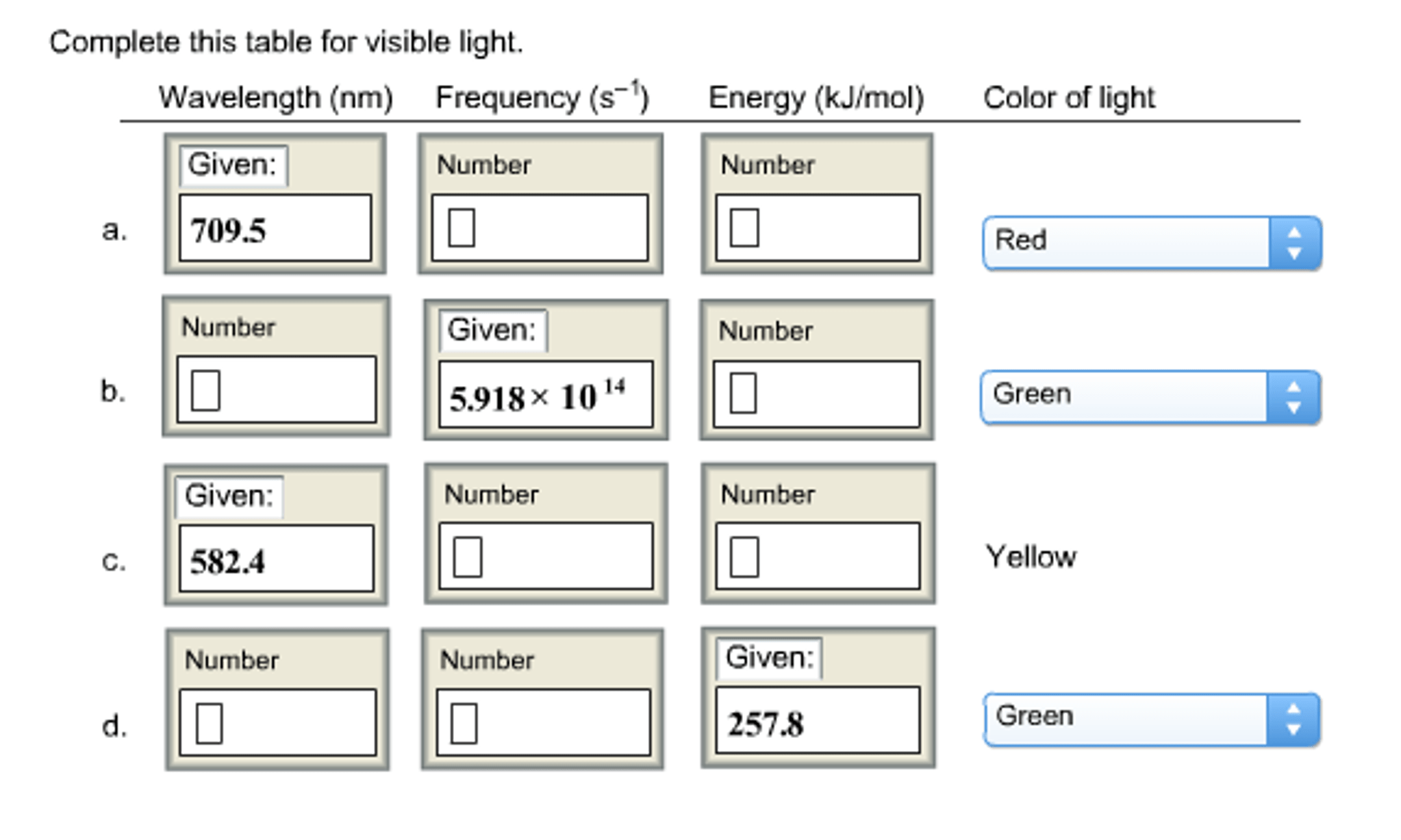 Solved Complete This Table For Visible Light Wavelength