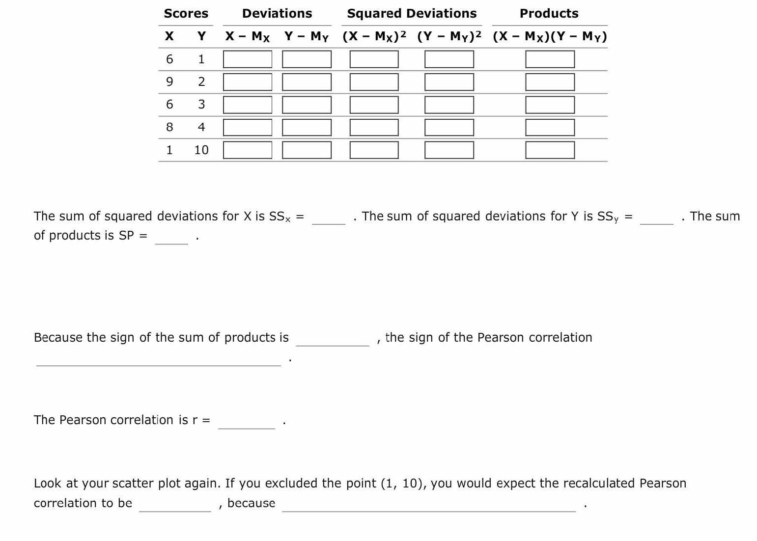 Solved Scatter Plots And Calculating Correlation Suppose