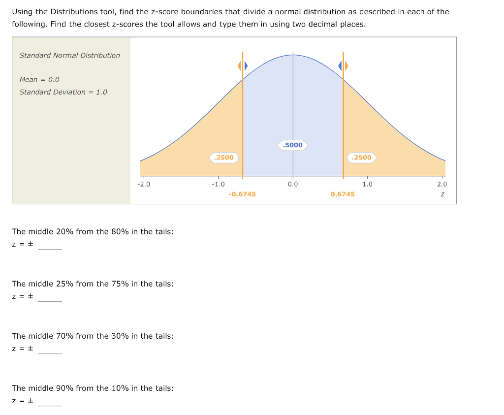 Solved Using The Distributions Tool Find The Z Score Bou