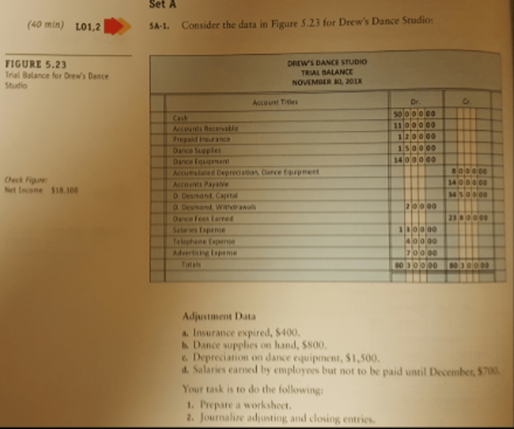 Solved Trial Balance For Drew S Dance Studio Consider The