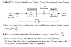 Solved: Block Diagram Transfer Function Derivation And Sy
