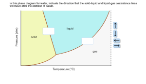Solved: In This Phase Diagram For Water, Indicate The Dire