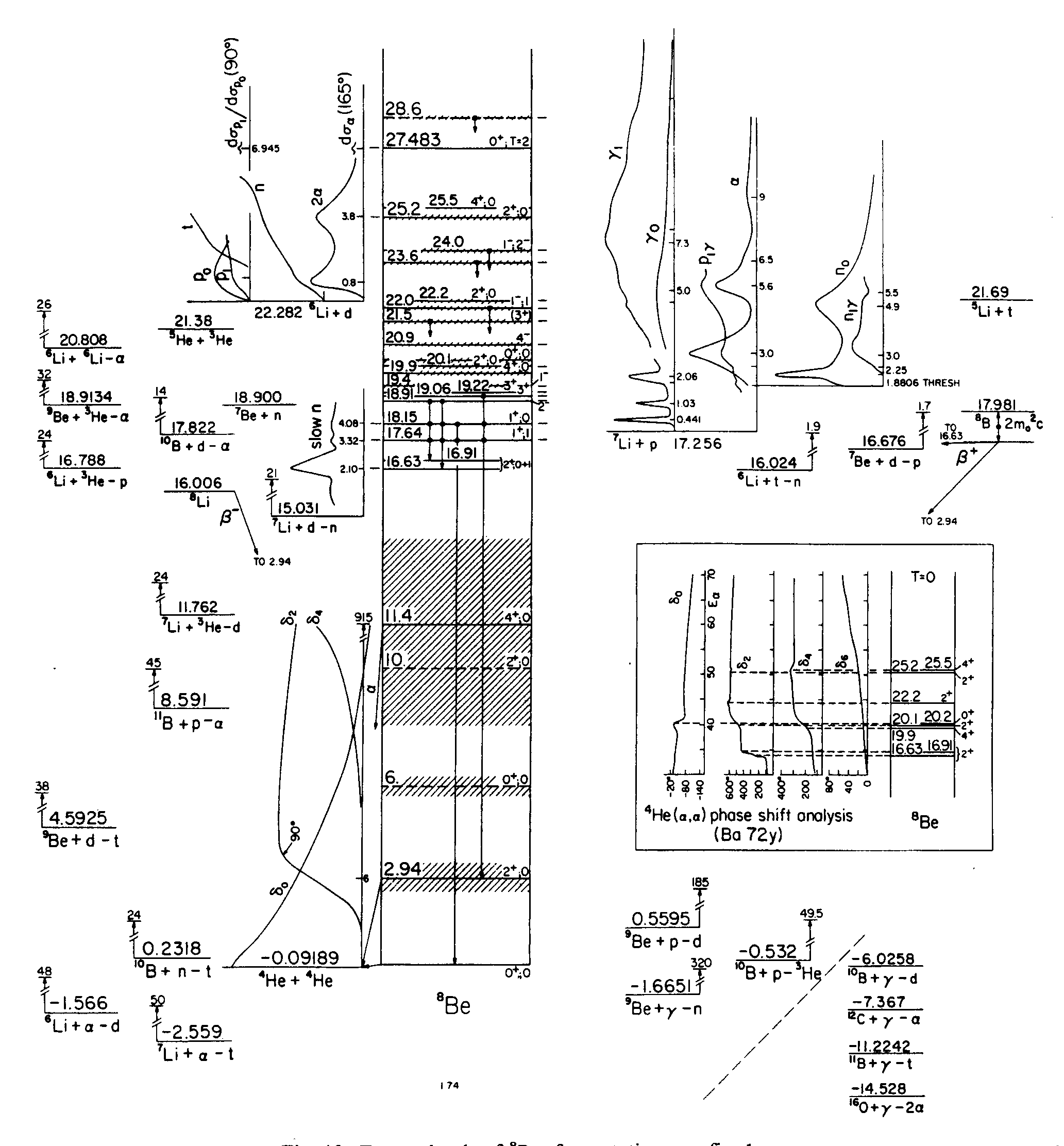 Nuclear Physics Based On The Diagram Above Showin