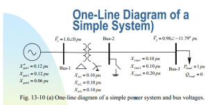 Construct A One Line Diagram Similar To Figure 13