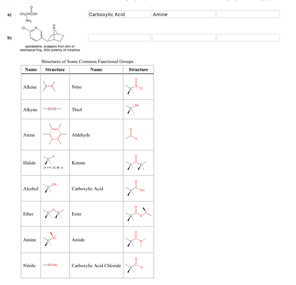 Solved Identify The Functional Groups In The Following Mo