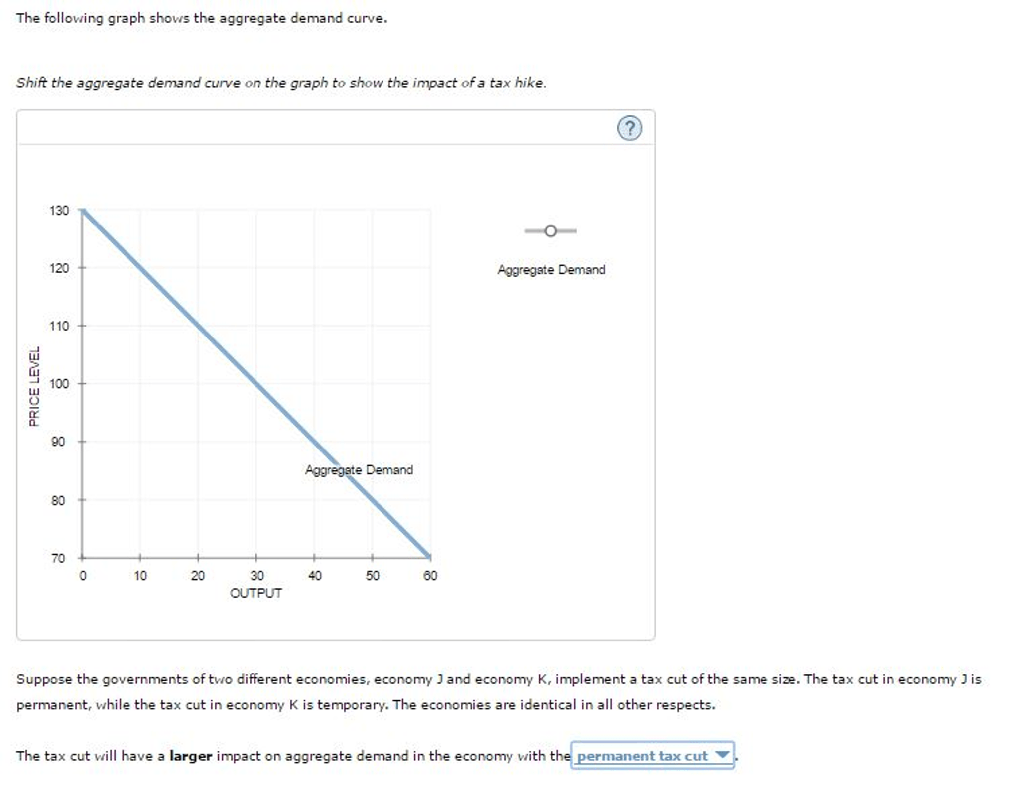 Solved The Following Graph Shows The Aggregate Demand Cur
