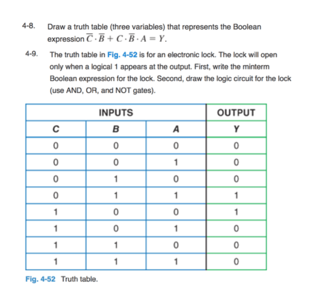 Solved Draw A Truth Table Three Variables That Represen