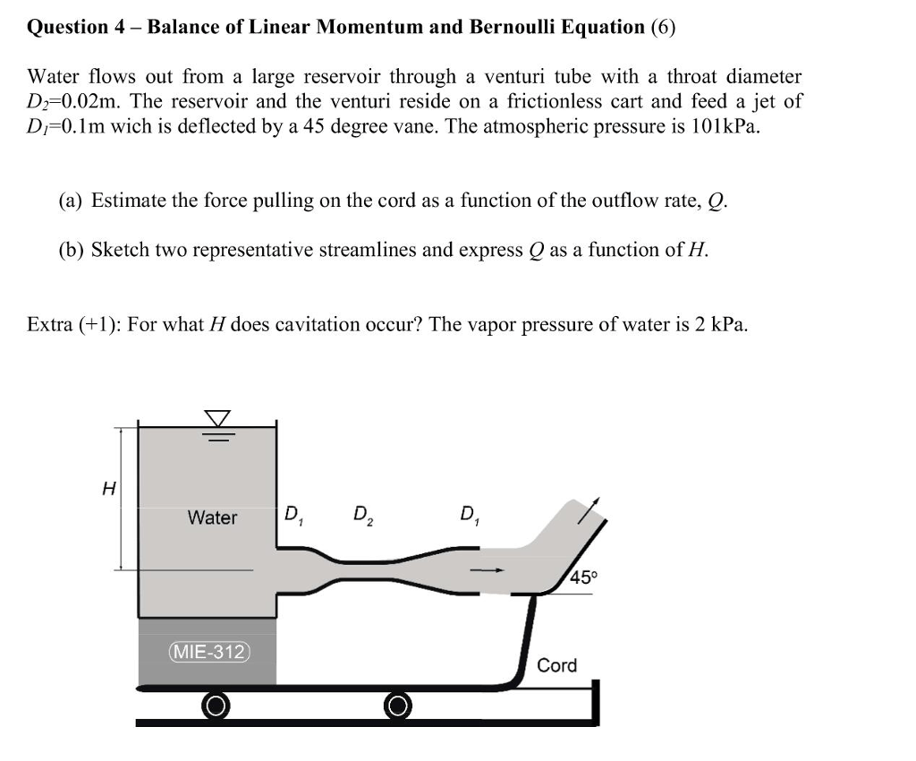 Solved Question 4