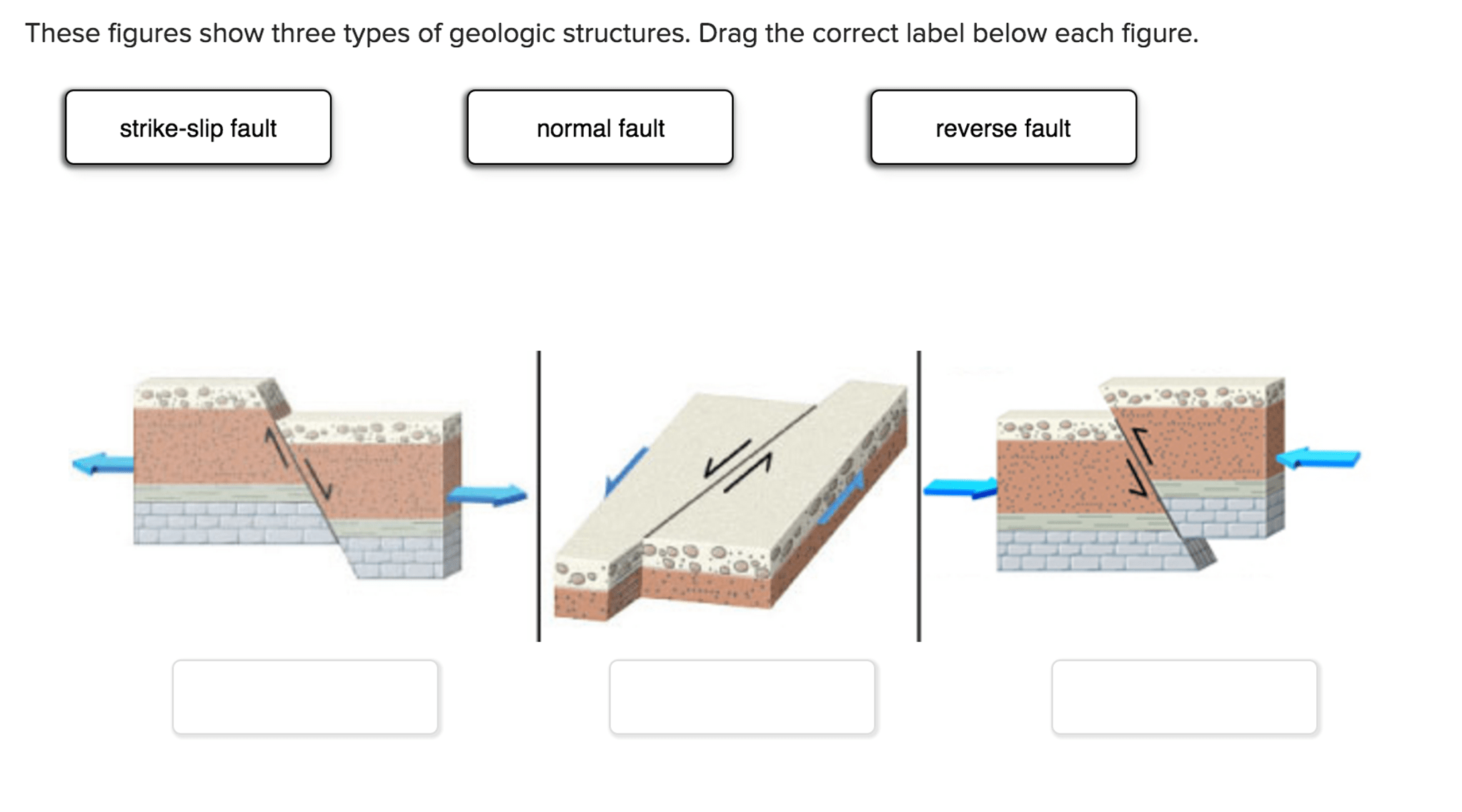 Solved These Figures Show Three Types Of Geologic Structu