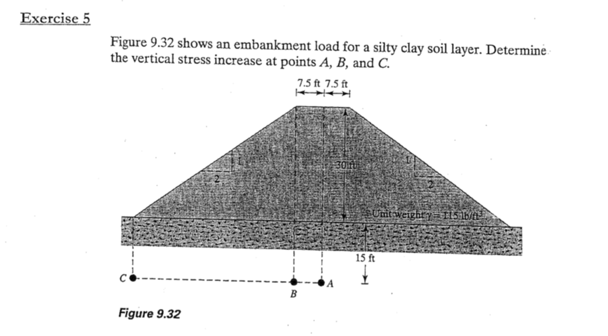 Solved Figure 9 32 Shows An Embankment Load For A Silty C