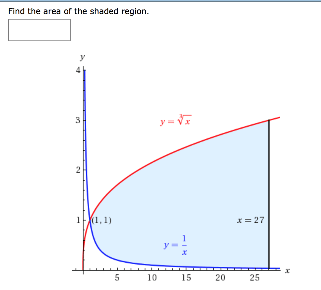 Solved Find The Area Of The Shaded Region 10 15 20 X 27